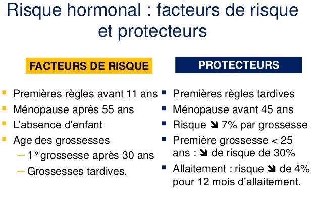 risque hormonal cancer du sein